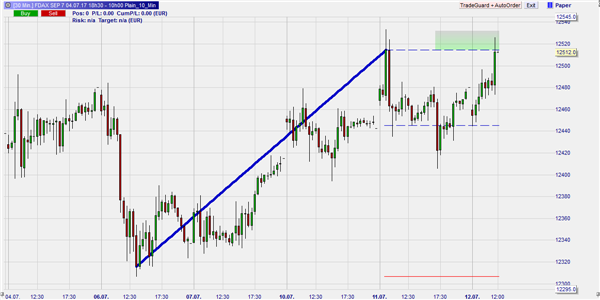 239 in binary trading trading vs days