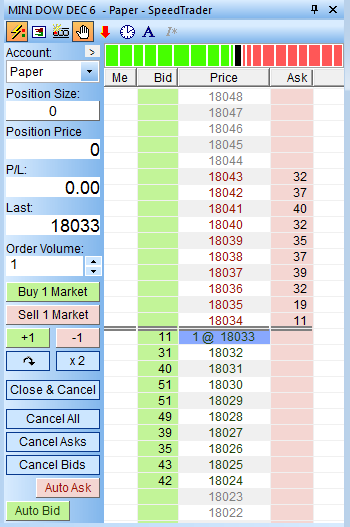 Orderbuch Trading