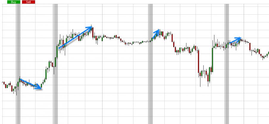 Cfd trading platform uk